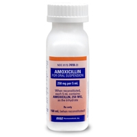Amoxicillin Suspension 250 mg, 100 mL