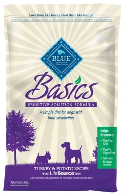 Blue Buffalo Dry Dog Food Basics Adult Recipe, Turkey & Potato, 24 lbs
