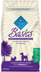 Blue Buffalo Dry Dog Food Basics Adult Recipe, Turkey & Potato, 4 lbs