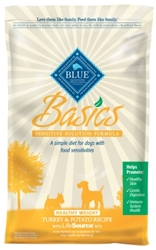 Blue Buffalo Dry Dog Food Basics Healthy Weight Recipe, Turkey & Potato, 24 lbs