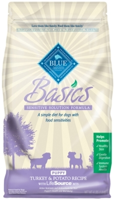 Blue Buffalo Dry Dog Food Basics Puppy Recipe, Turkey & Potato, 4 lbs